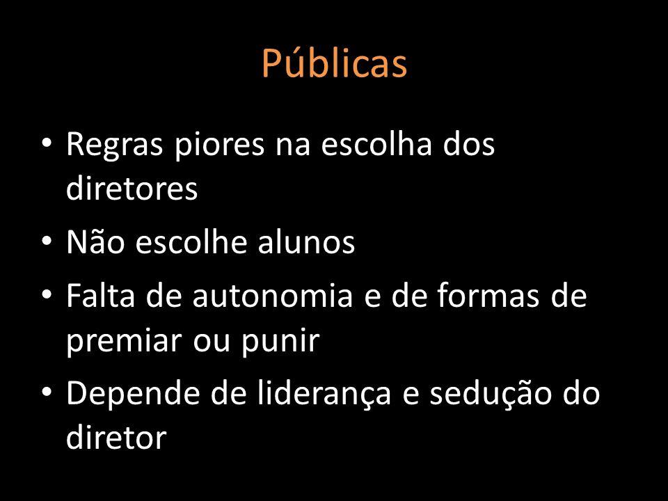 Públicas Regras piores na escolha dos diretores Não escolhe alunos