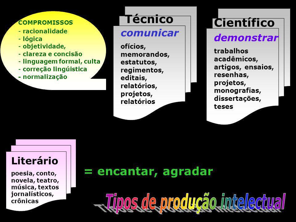 Tipos de produção intelectual
