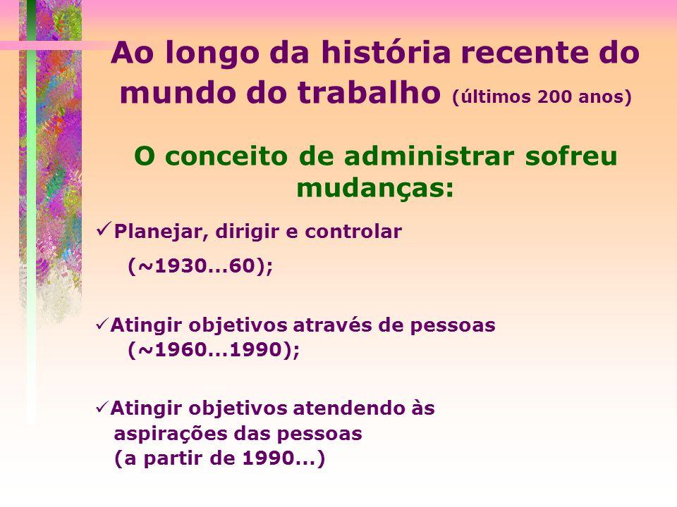 Ao longo da história recente do mundo do trabalho (últimos 200 anos)