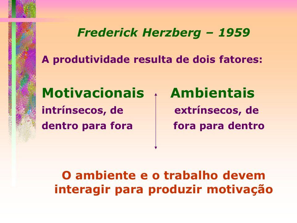 O ambiente e o trabalho devem interagir para produzir motivação