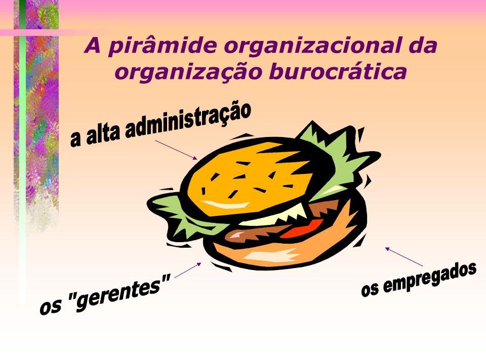 A pirâmide organizacional da organização burocrática