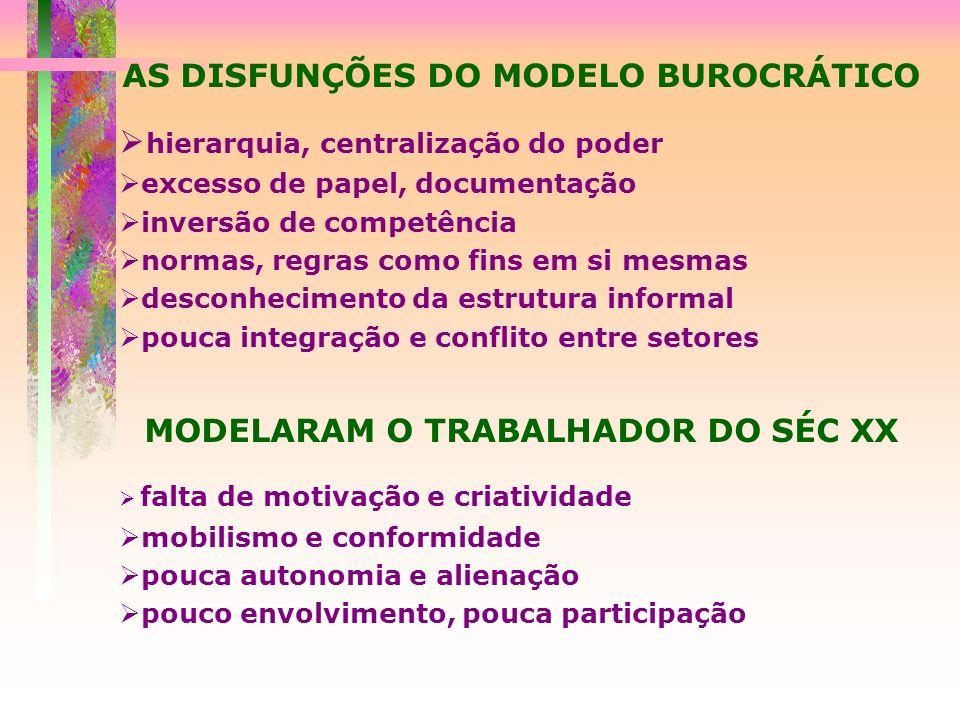AS DISFUNÇÕES DO MODELO BUROCRÁTICO MODELARAM O TRABALHADOR DO SÉC XX