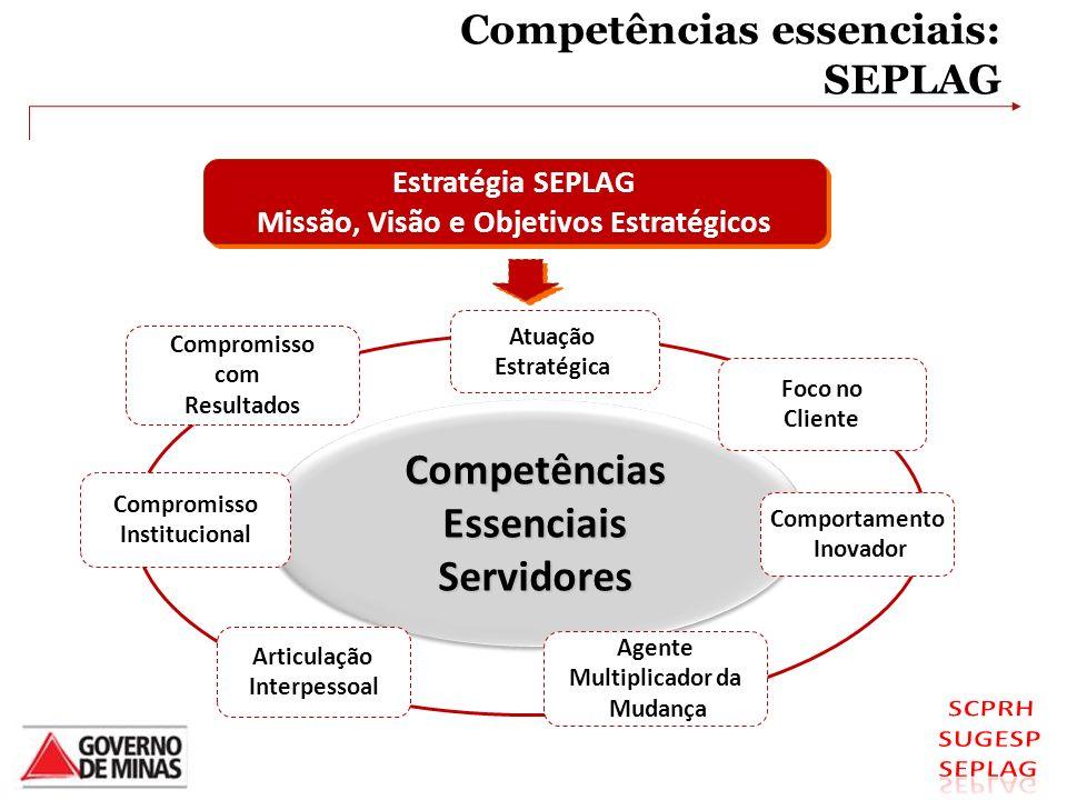 Competências essenciais: SEPLAG