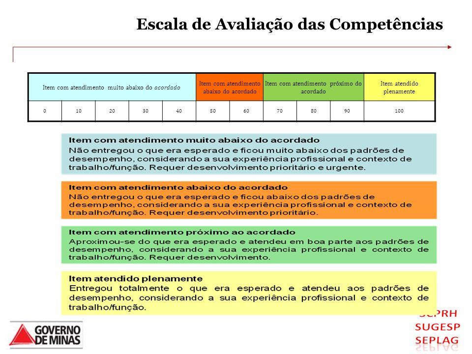 Escala de Avaliação das Competências