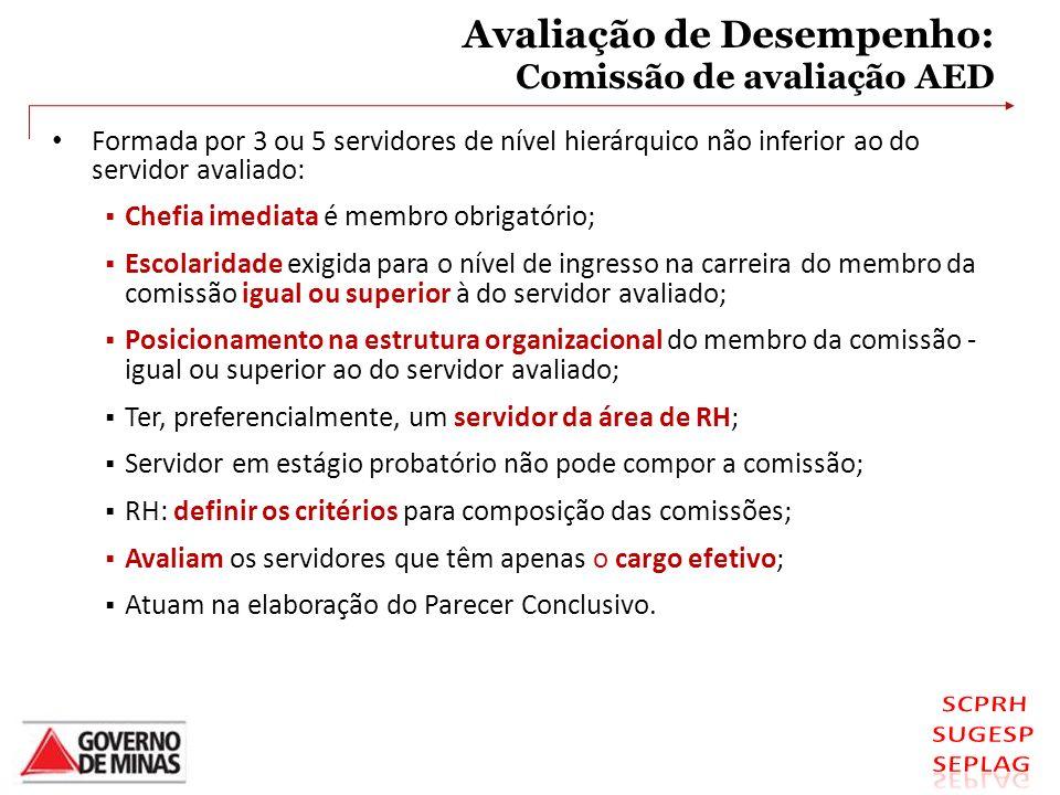 Avaliação de Desempenho: Comissão de avaliação AED