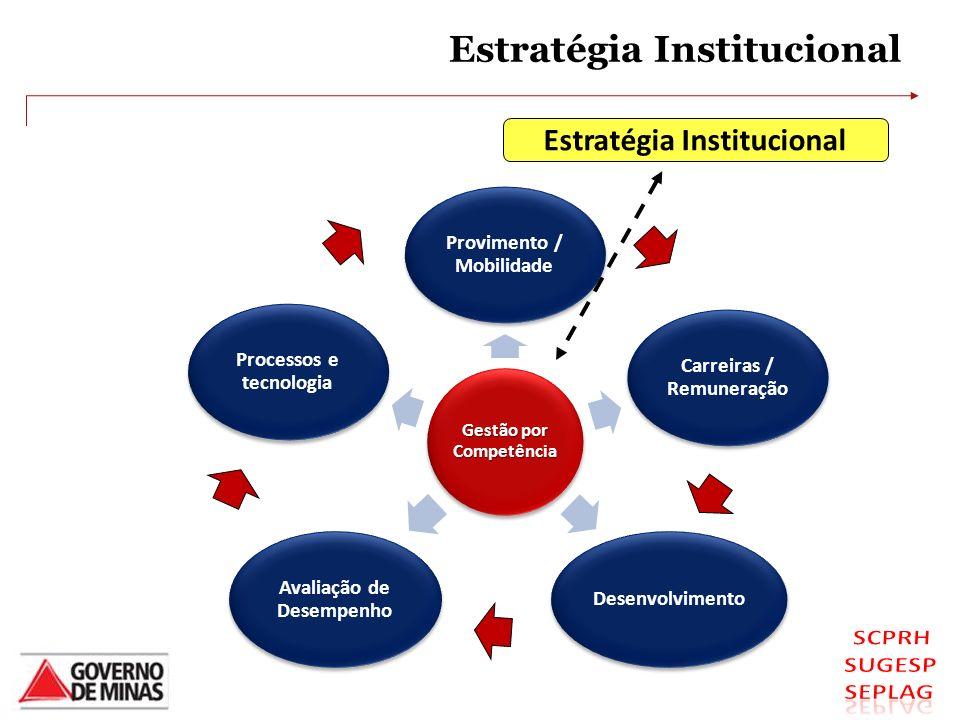 Estratégia Institucional