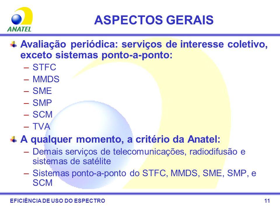 ASPECTOS GERAIS Avaliação periódica: serviços de interesse coletivo, exceto sistemas ponto-a-ponto: