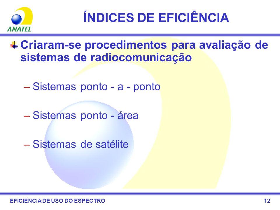 ÍNDICES DE EFICIÊNCIA Criaram-se procedimentos para avaliação de sistemas de radiocomunicação. Sistemas ponto - a - ponto.