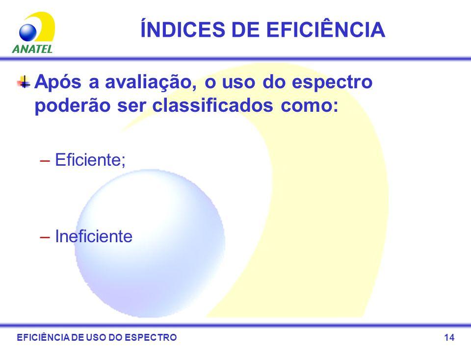 ÍNDICES DE EFICIÊNCIA Após a avaliação, o uso do espectro poderão ser classificados como: Eficiente;
