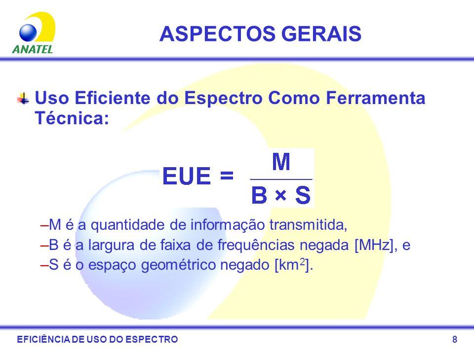 ASPECTOS GERAIS Uso Eficiente do Espectro Como Ferramenta Técnica: