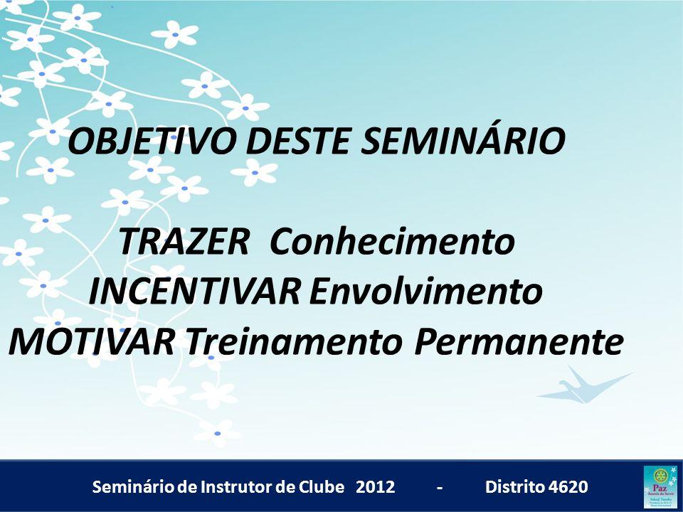 OBJETIVO DESTE SEMINÁRIO TRAZER Conhecimento INCENTIVAR Envolvimento MOTIVAR Treinamento Permanente