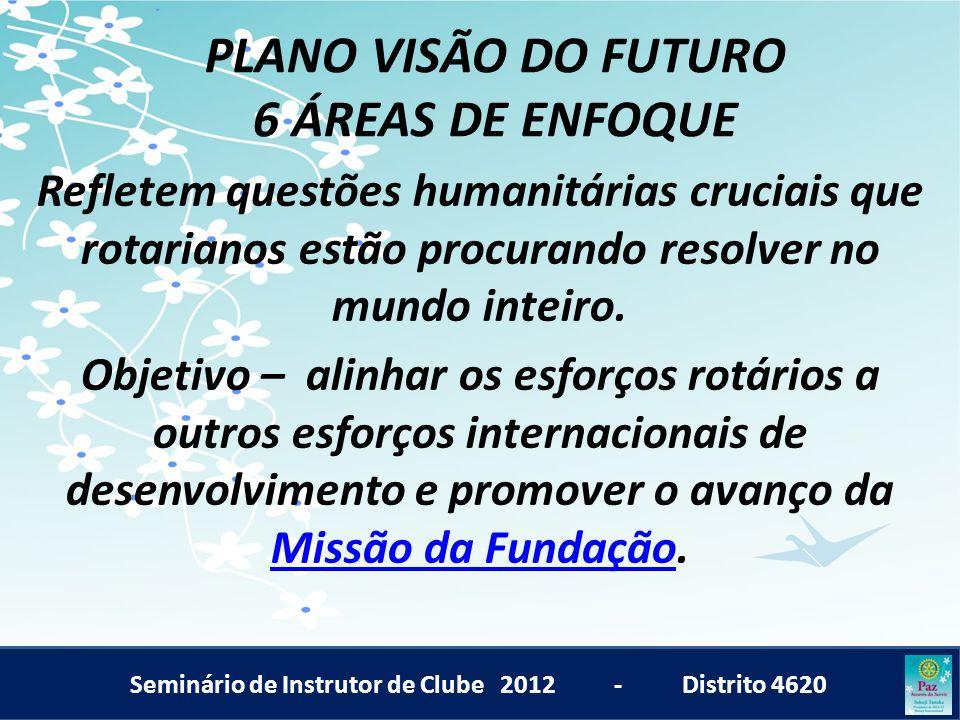 PLANO VISÃO DO FUTURO 6 ÁREAS DE ENFOQUE