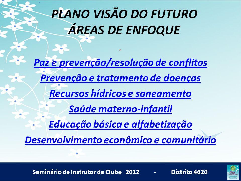 PLANO VISÃO DO FUTURO ÁREAS DE ENFOQUE