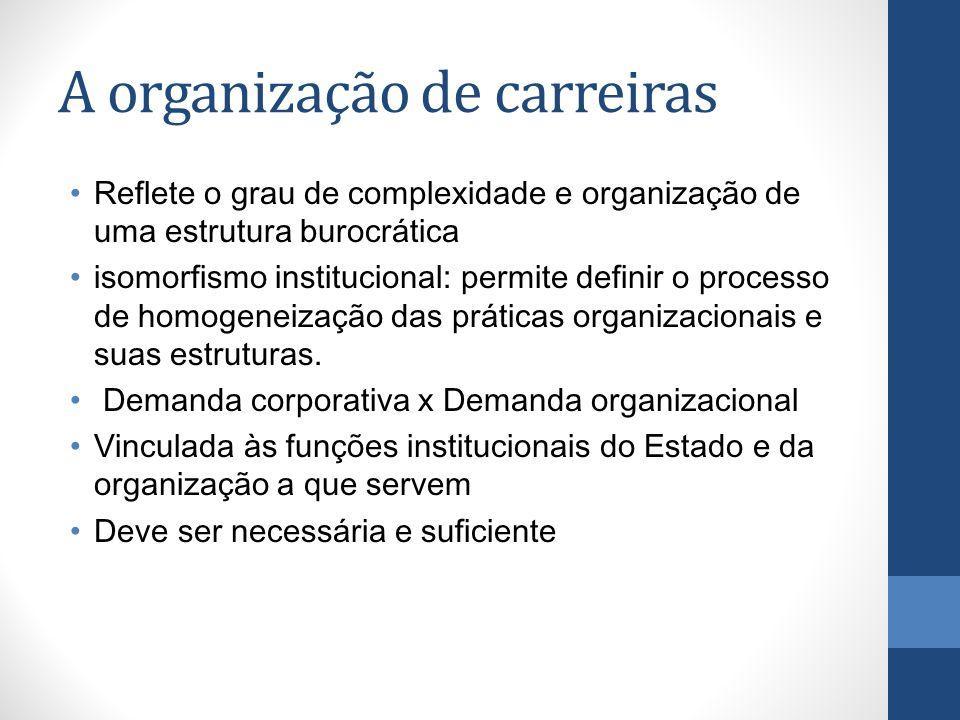 A organização de carreiras