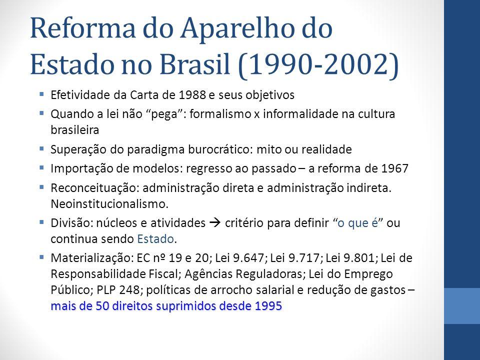 Reforma do Aparelho do Estado no Brasil (1990-2002)