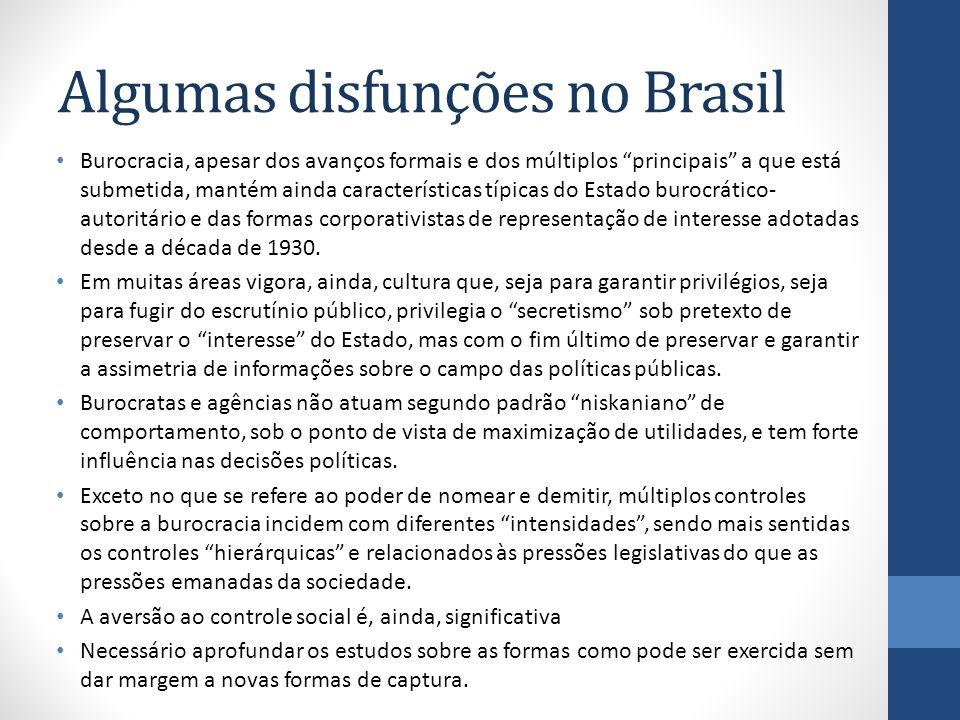 Algumas disfunções no Brasil