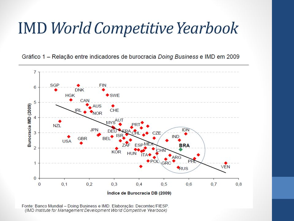 IMD World Competitive Yearbook