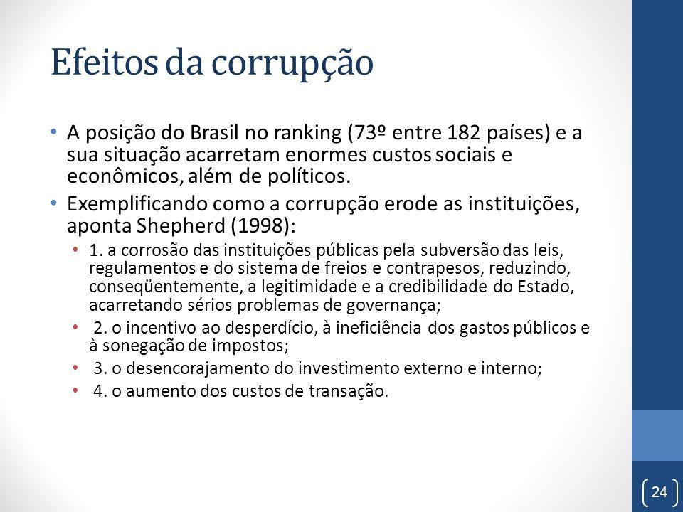 Efeitos da corrupção