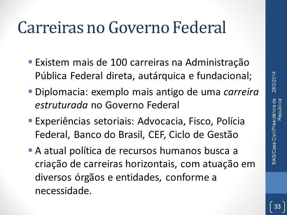 Carreiras no Governo Federal