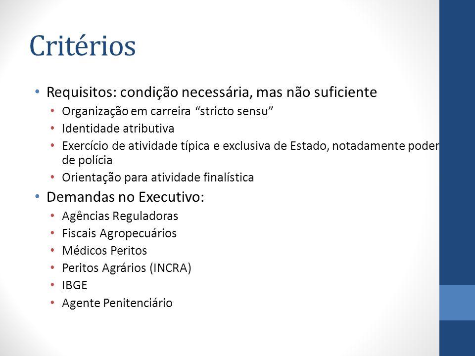 Critérios Requisitos: condição necessária, mas não suficiente