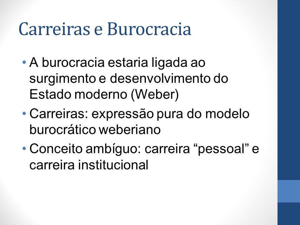 Carreiras e Burocracia
