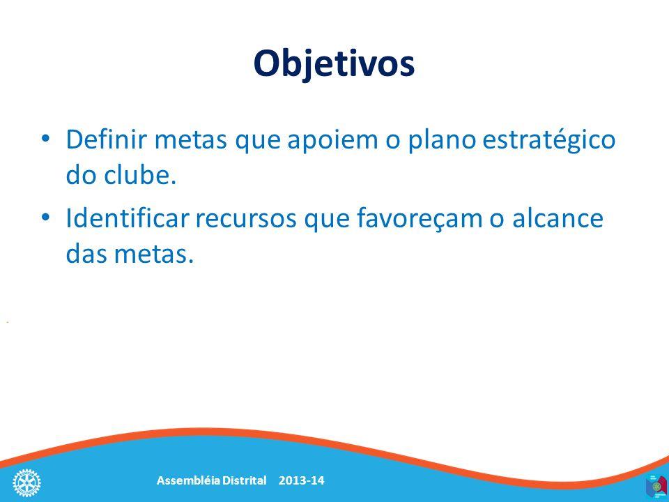 Objetivos Definir metas que apoiem o plano estratégico do clube.