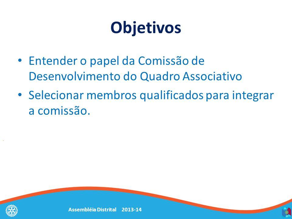Objetivos Entender o papel da Comissão de Desenvolvimento do Quadro Associativo. Selecionar membros qualificados para integrar a comissão.