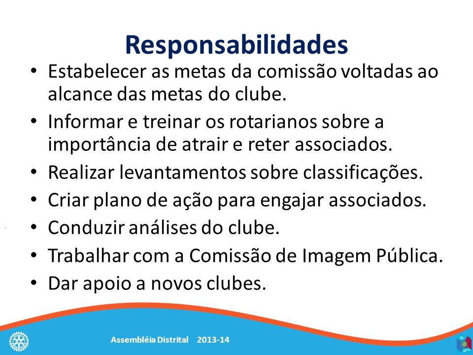 Responsabilidades Estabelecer as metas da comissão voltadas ao alcance das metas do clube.