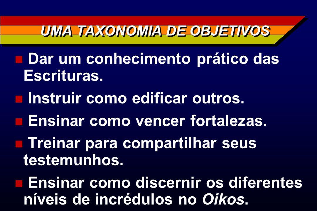 UMA TAXONOMIA DE OBJETIVOS