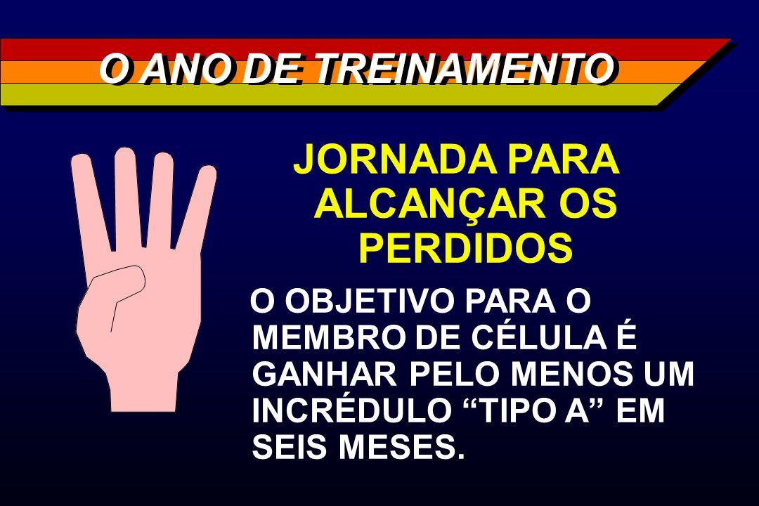JORNADA PARA ALCANÇAR OS PERDIDOS