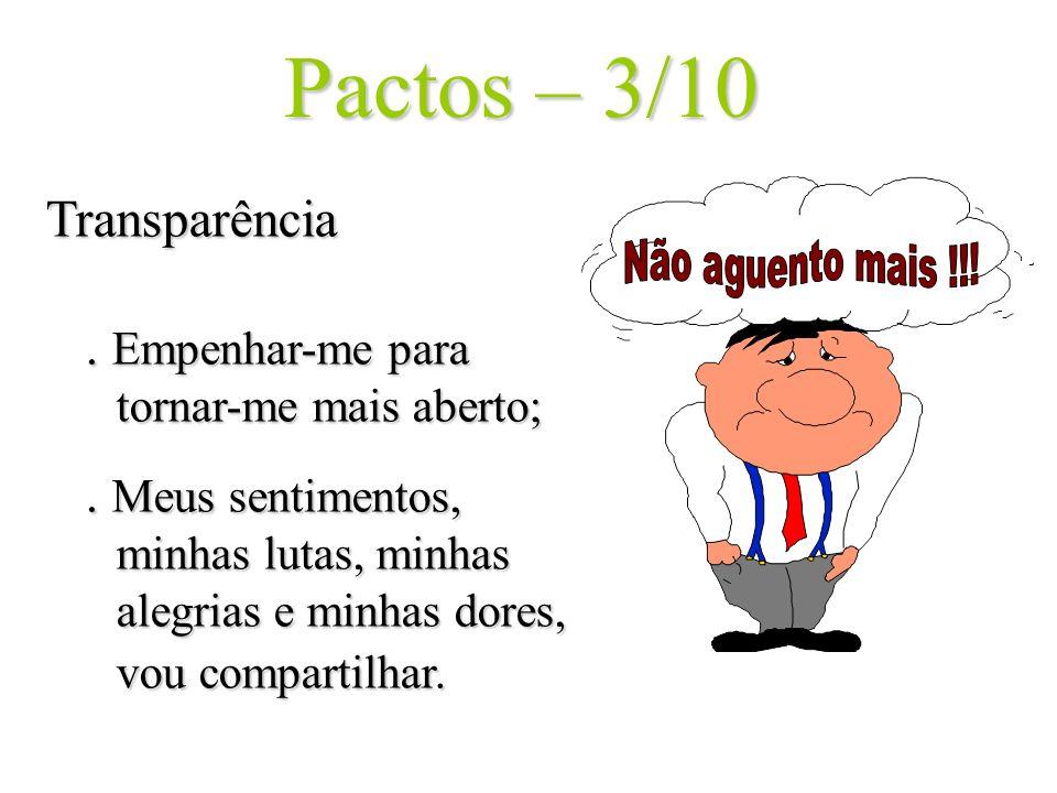 Pactos – 3/10
