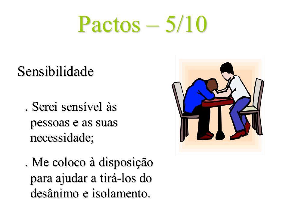 Pactos – 5/10