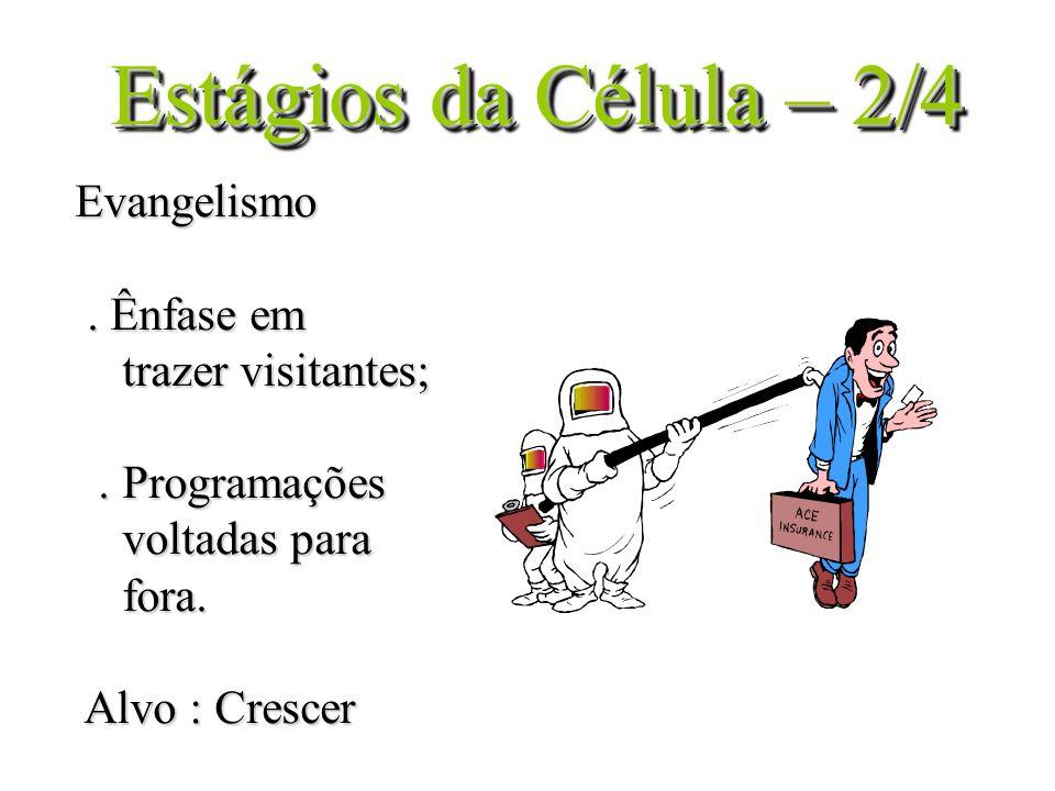 Estágios da Célula – 2/4 Evangelismo . Ênfase em trazer visitantes; .