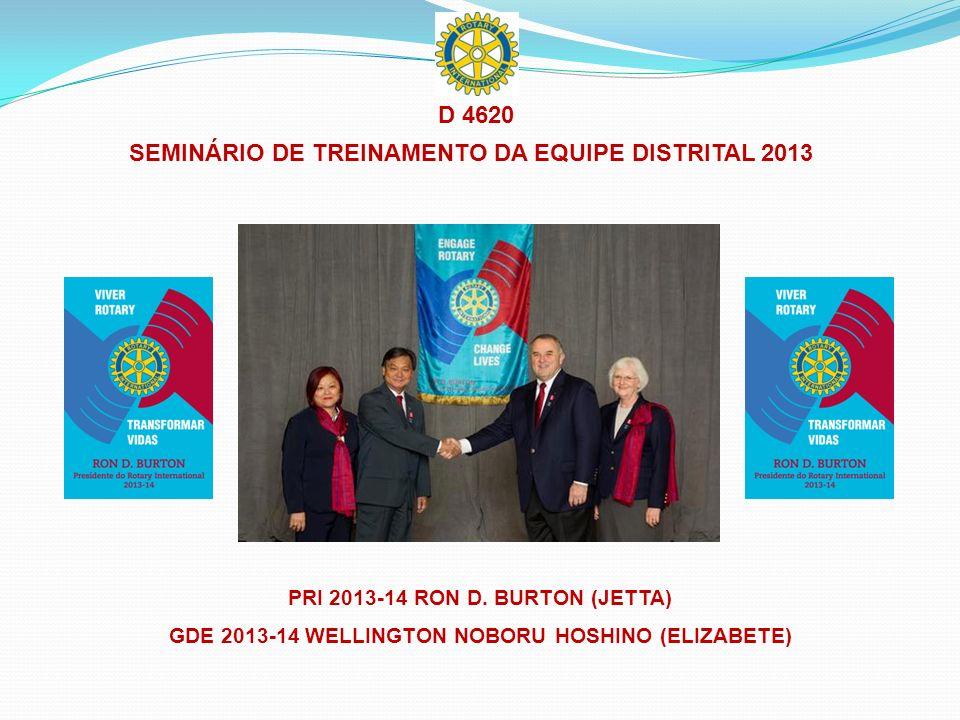 SEMINÁRIO DE TREINAMENTO DA EQUIPE DISTRITAL 2013
