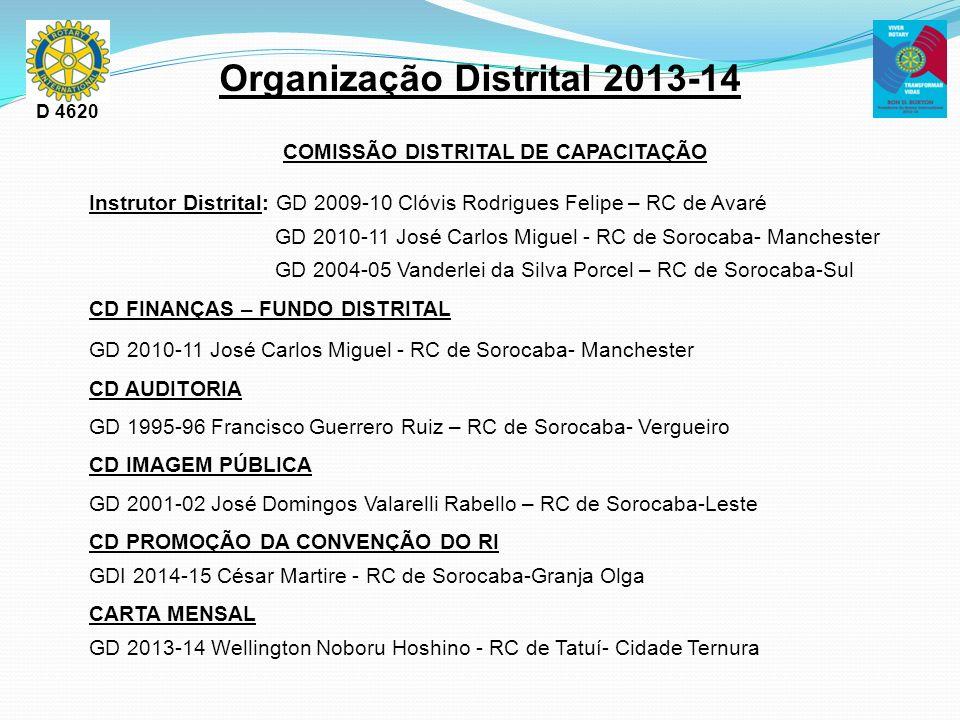 Organização Distrital 2013-14 COMISSÃO DISTRITAL DE CAPACITAÇÃO