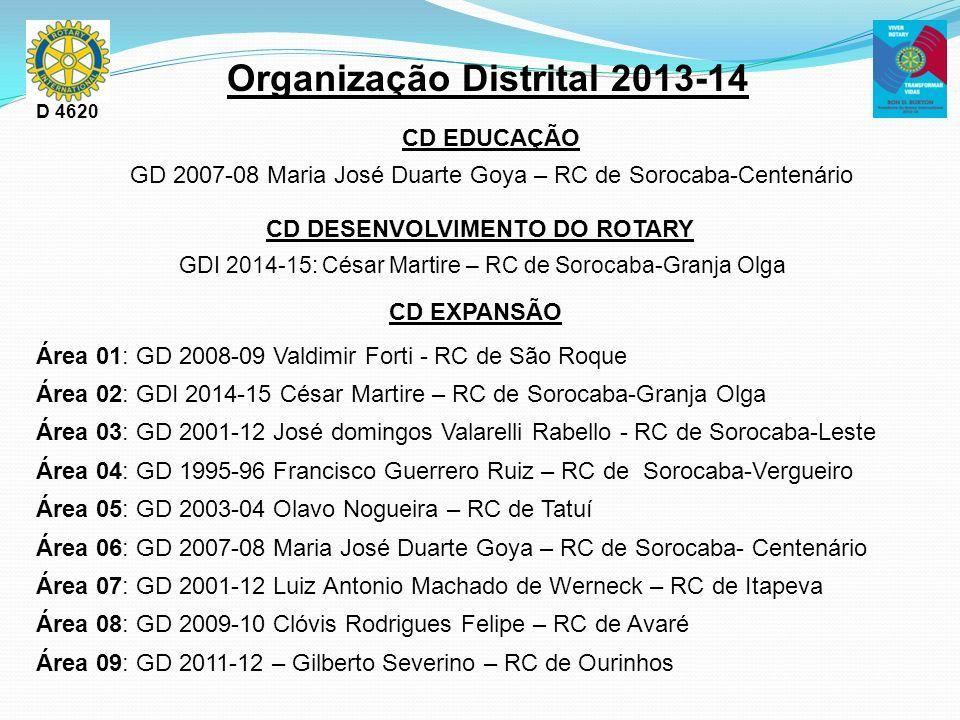 Organização Distrital 2013-14 CD DESENVOLVIMENTO DO ROTARY