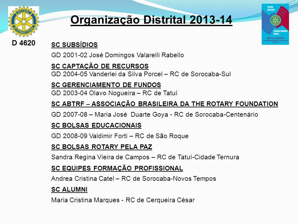 Organização Distrital 2013-14