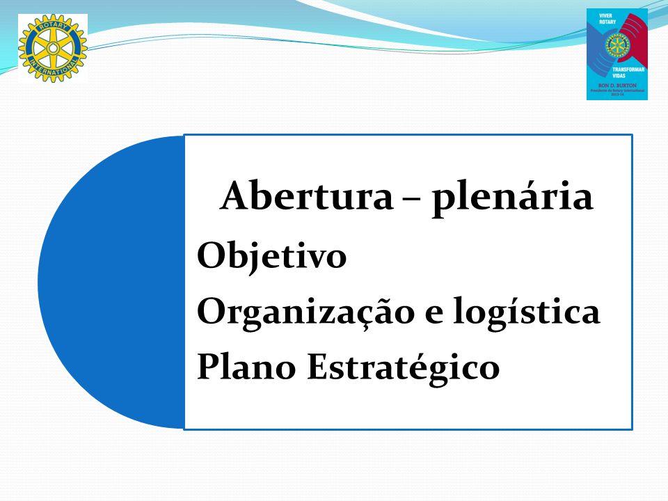 Abertura – plenária Objetivo Organização e logística Plano Estratégico