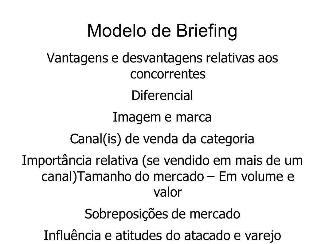 Modelo de Briefing Vantagens e desvantagens relativas aos concorrentes