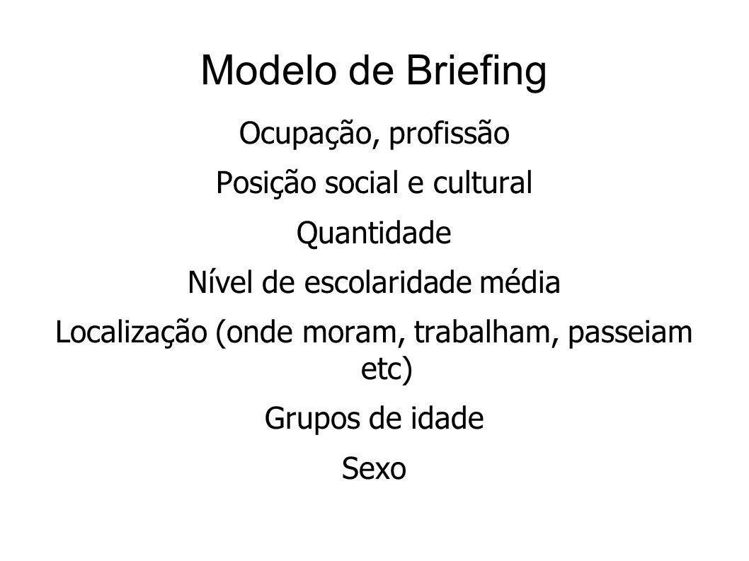 Modelo de Briefing Ocupação, profissão Posição social e cultural