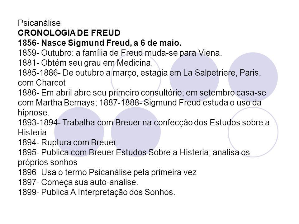 Psicanálise CRONOLOGIA DE FREUD.