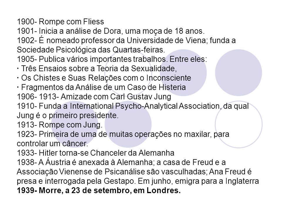 1900- Rompe com Fliess 1901- Inicia a análise de Dora, uma moça de 18 anos.