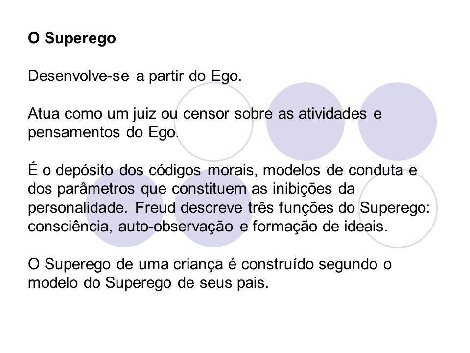 O Superego Desenvolve-se a partir do Ego. Atua como um juiz ou censor sobre as atividades e pensamentos do Ego.