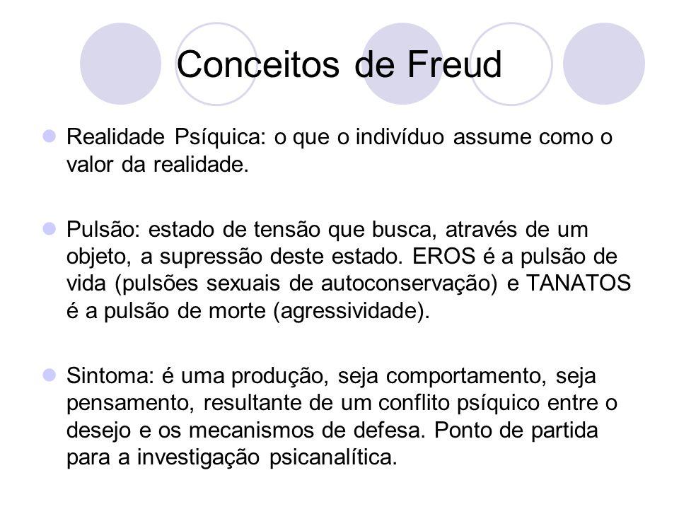 Conceitos de Freud Realidade Psíquica: o que o indivíduo assume como o valor da realidade.