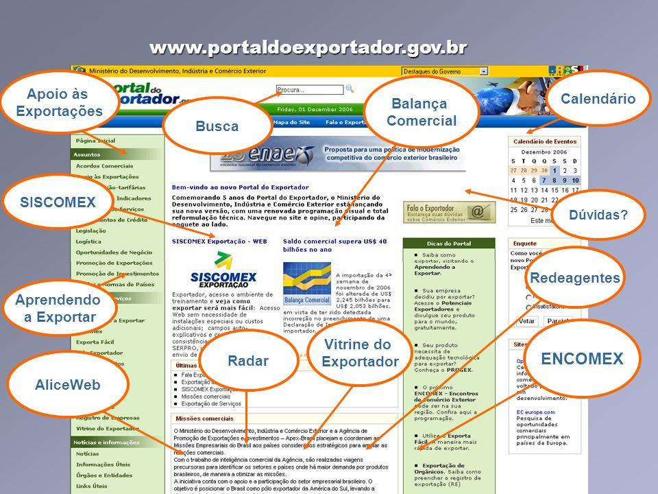 www.portaldoexportador.gov.br ENCOMEX Apoio às Calendário Exportações