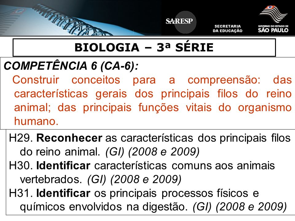 BIOLOGIA – 3ª SÉRIE COMPETÊNCIA 6 (CA-6):