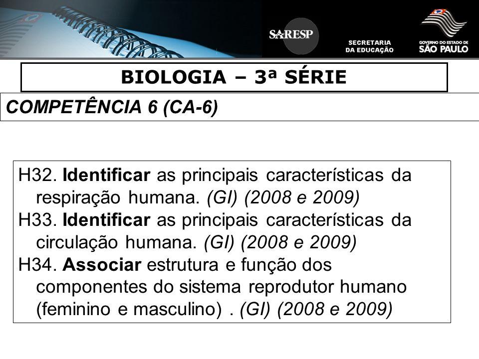 BIOLOGIA – 3ª SÉRIE COMPETÊNCIA 6 (CA-6)