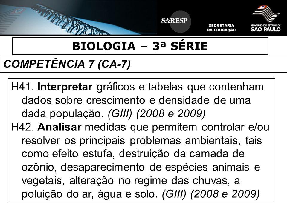 BIOLOGIA – 3ª SÉRIE COMPETÊNCIA 7 (CA-7)