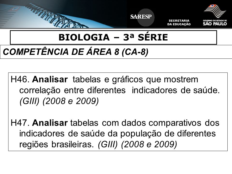 COMPETÊNCIA DE ÁREA 8 (CA-8)