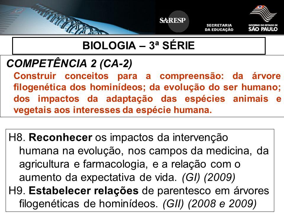 BIOLOGIA – 3ª SÉRIE COMPETÊNCIA 2 (CA-2)